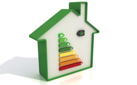 Energy Category